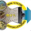 Пылесос с аквафильтром Karcher – новая жизнь без аллергии