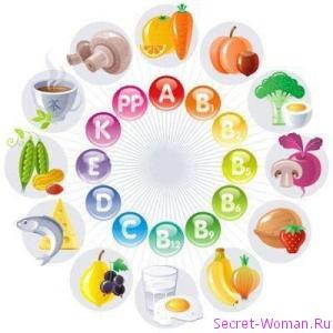 Витаминная диета для будущих родителей